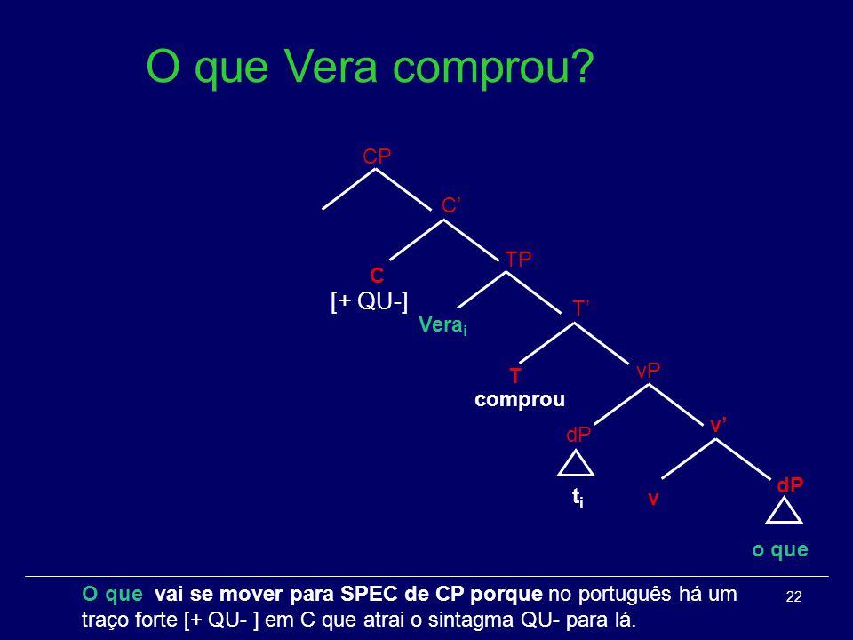 O que Vera comprou [+ QU-] CP C' TP C T' Verai vP T comprou v' dP dP
